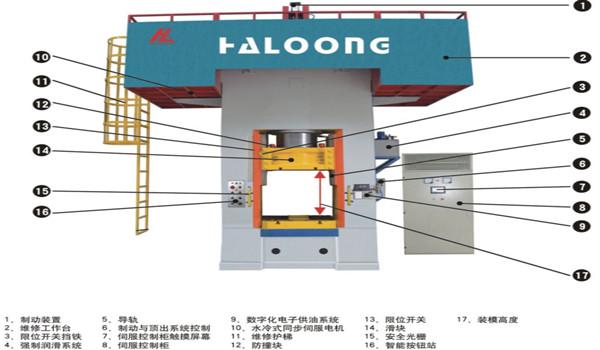 华隆伺服电动螺旋压力机从哪四方面保障生产安全的